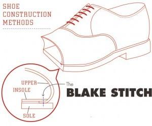 Cambrillon Zapatos personalizados para hombre con Blake Welt