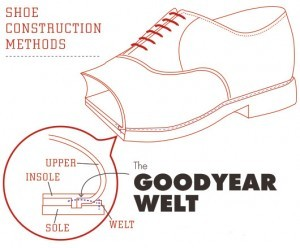 Bespoke Goodyear welted shoes by Cambrillon